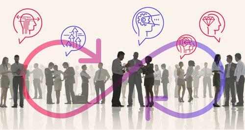 7G MAES-06 Desarrollo Organizacional y gestión del Conocimiento